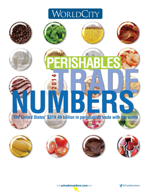 international trade of perishable and nonperishable Firms scanning the world market for opportunities to diversify products, markets and suppliers, and trade support institutions (tsis) setting priorities in terms of trade promotion, sectoral performance, partner countries and trade development strategies must have detailed statistical information on international trade flows in order to utilize resources effectively.