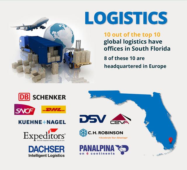 LogisticsBlock640px