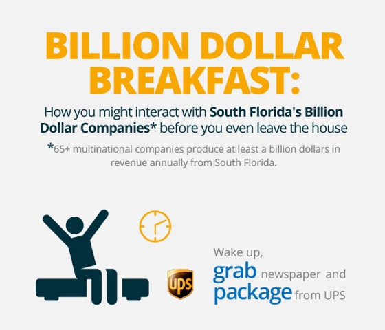 You're surrounded by Miami's Billion-Dollar multinationals